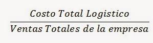 Costo Logísticos