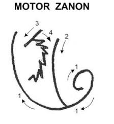 Motor Zanon