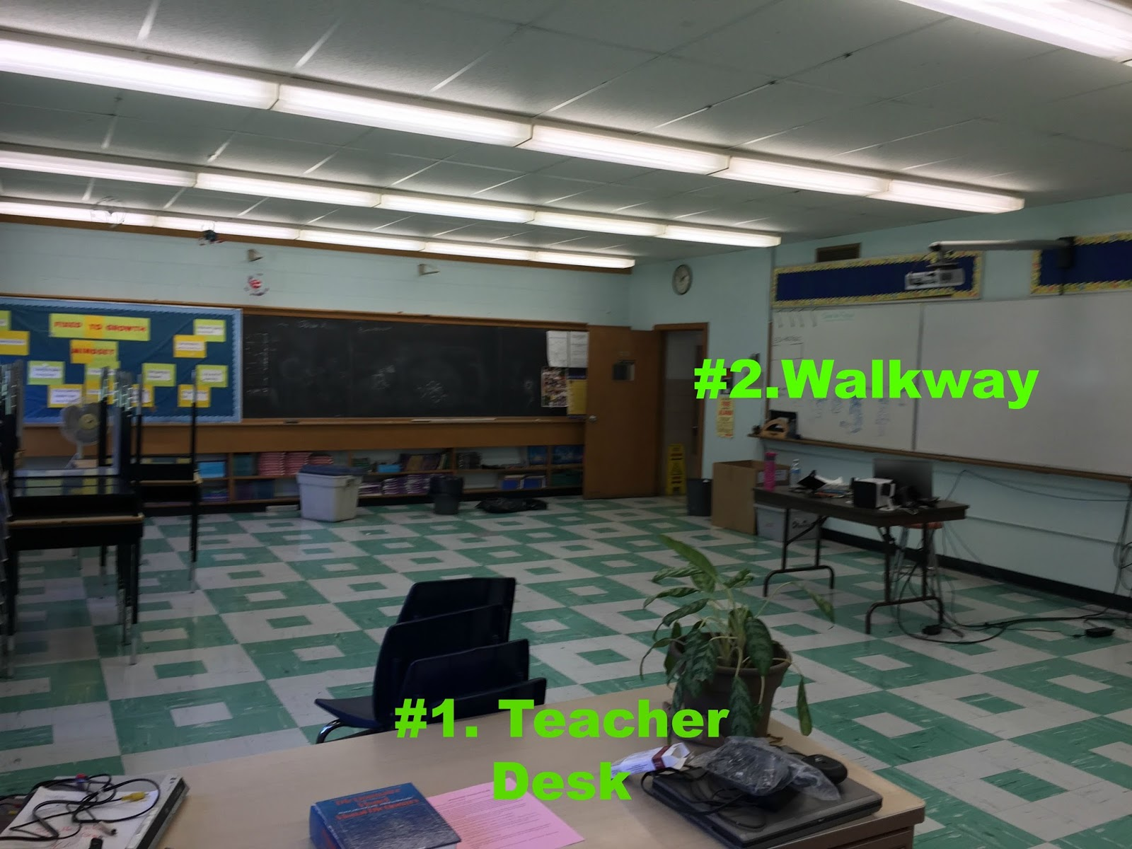Modern English Classroom ~ Middlehood madness
