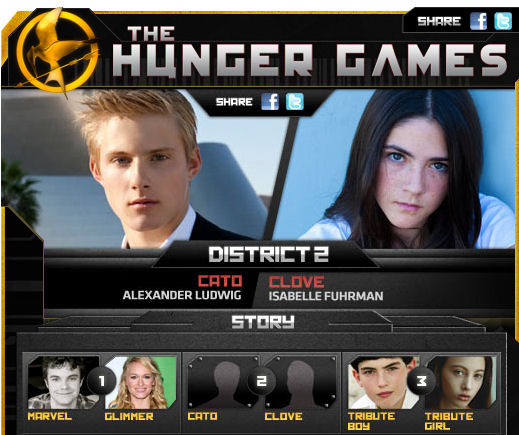 hunger games district characters