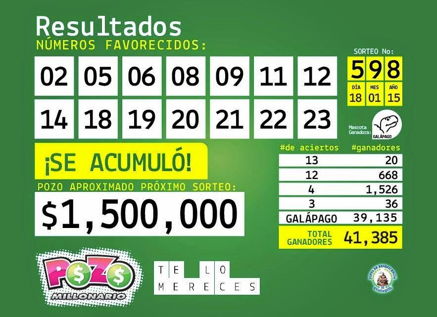 Numeros ganadores pozo millonario sorteo 599