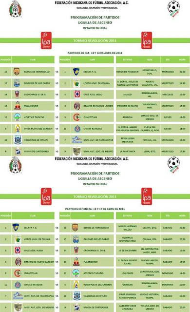 Listos los Octavos de Final Liga Premier de Ascenso