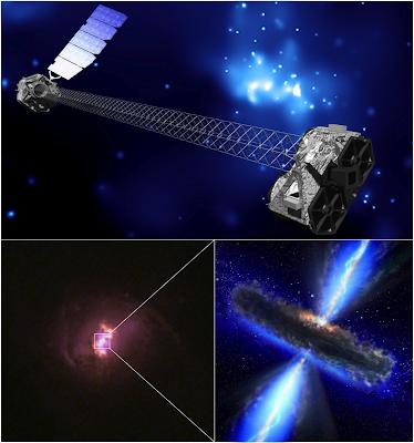 Cientistas encontram a resposta para um dos maiores mistérios sobre os buracos negro