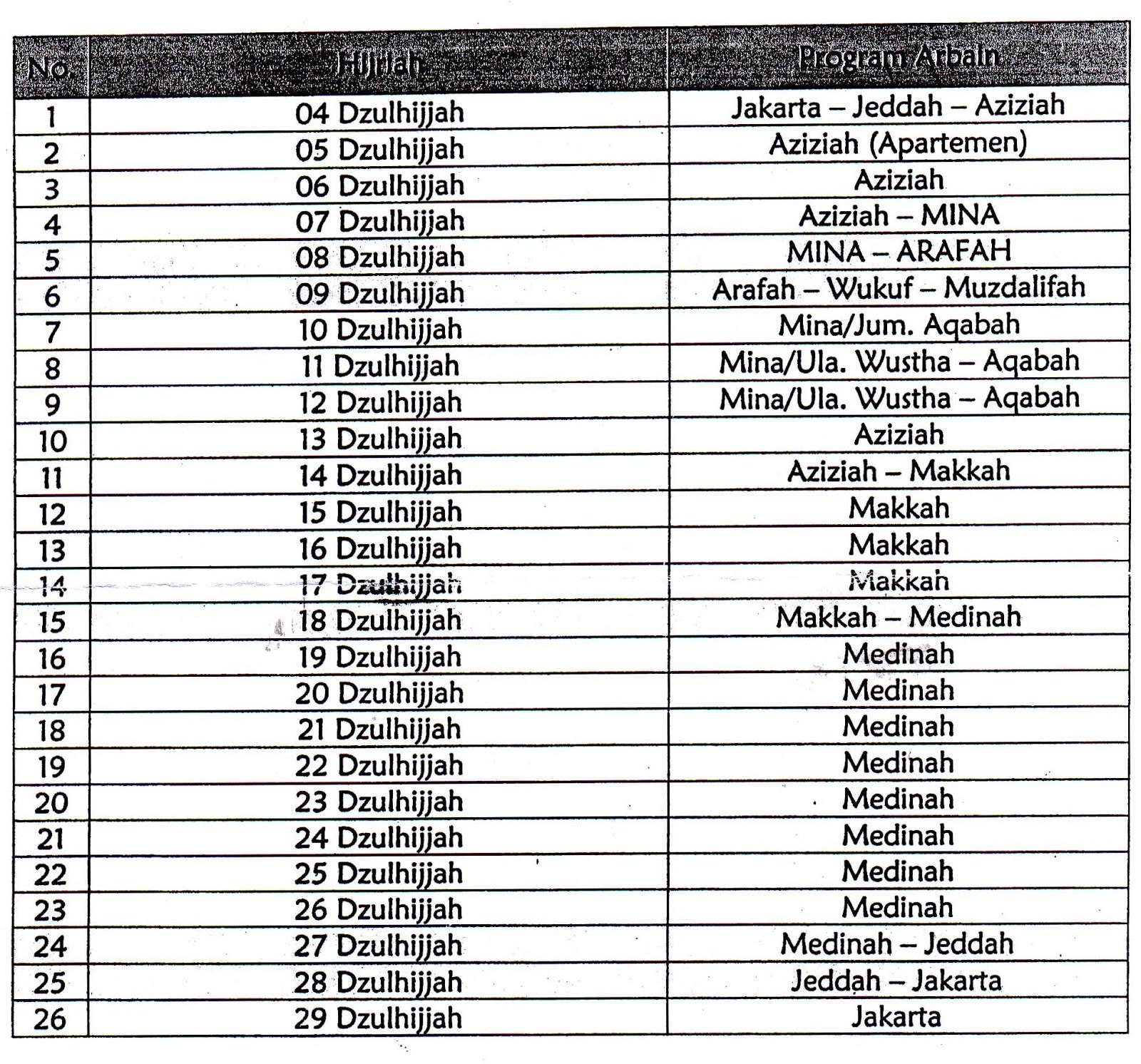 Jadwal Kegiatan Program Haji Plus 2011
