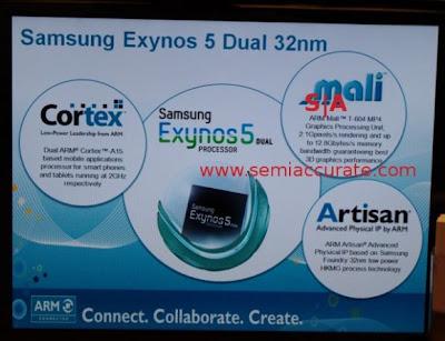 exynos 5 soc