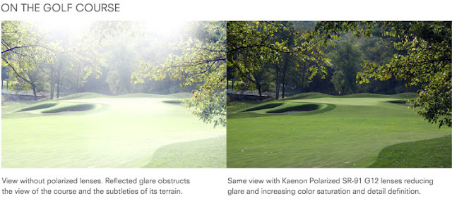 Comparitive views of a golf hole with and without Kaenon sunglasses on.