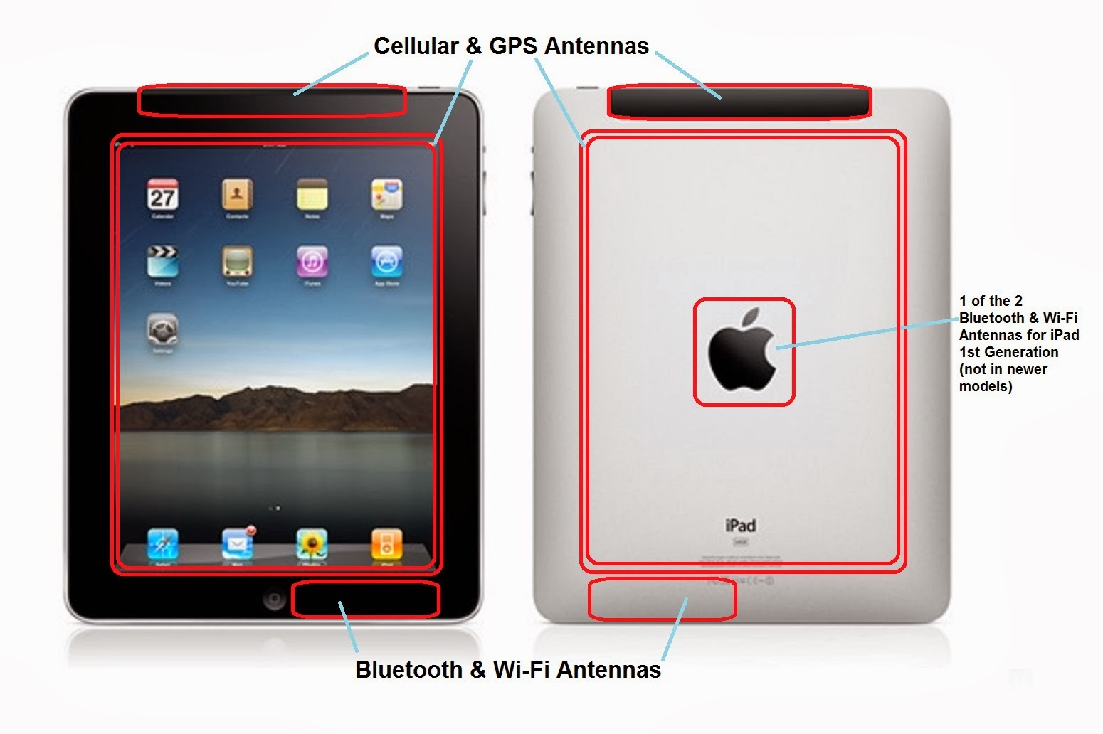 Do You Know Where The Wifi Bluetooth Microwave Antennas Are On Your Child S Ipad