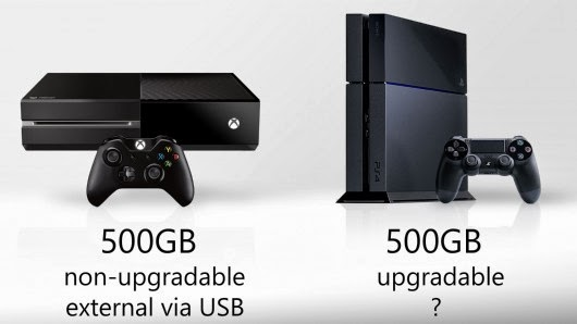 Xbox One and PS 4 Storage