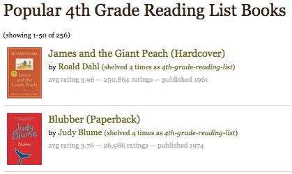 http://www.goodreads.com/shelf/show/4th-grade-reading-list