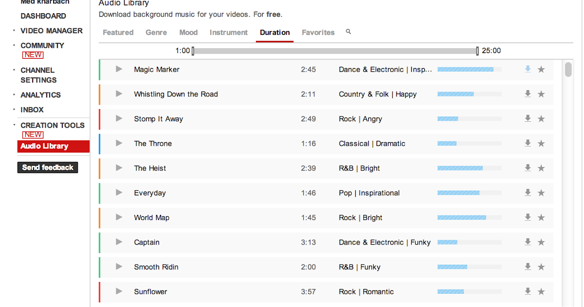 YouTube Audio Library Features Tons of Free Music to Use in Classroom Multimedia Projects
