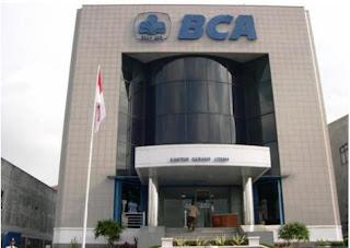 BCA KCU Kalimalang