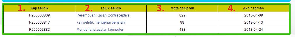 Buat Duit Mudah, Cara Buat Duit Tanpa Modal, cara Buat Duit Dengan Blog, Cara Buat Duit Dari Rumah, Search Engine Optimization, Daftar iPanelonline Malaysia, Cara Daftar iPanelonline Malaysia, Buat Duit dengan iPanelonline Malaysia,