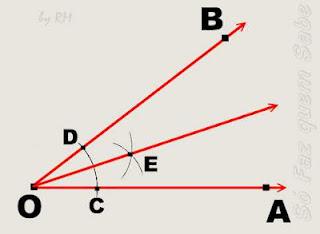 Bissetriz do ângulo. Semi-reta que começa em O e passa pelo ponto E.