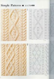 Trenzas, puntos cruzados tricot