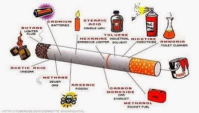 petua cara berhenti merokok