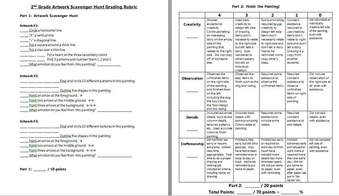 Rubric for the Evaluation of a Compare/Contrast Essay