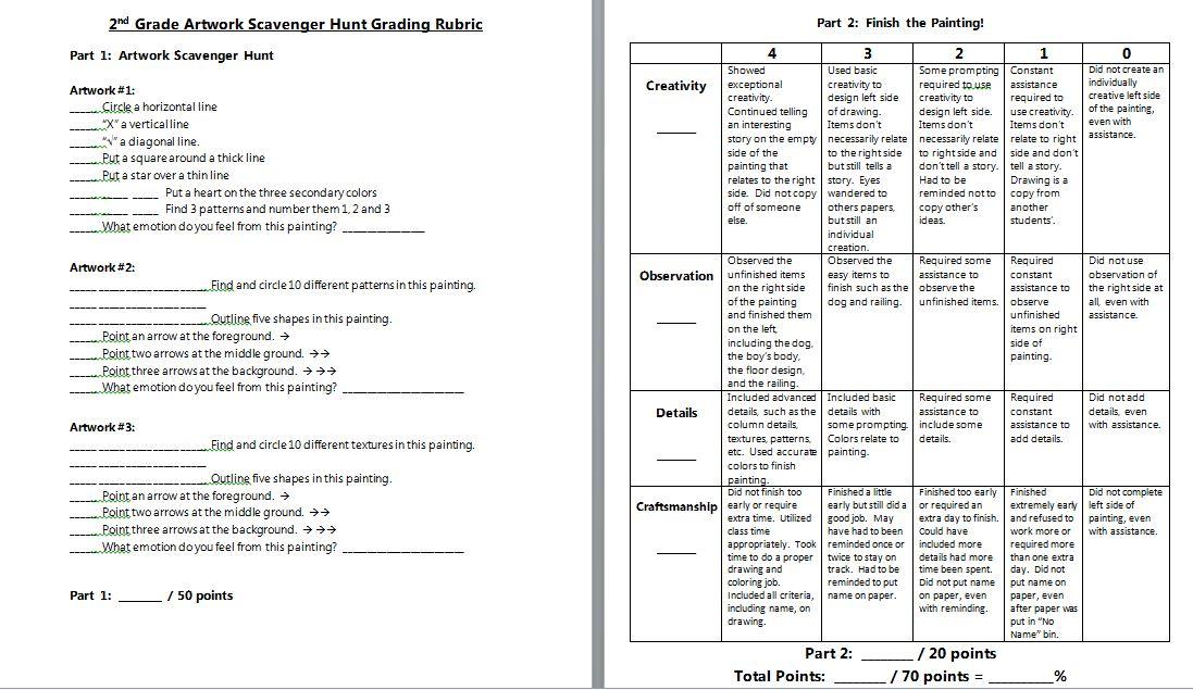 writing rubrics grade nd curriculum initiative argumentative essay - Rubric For Essay Writing