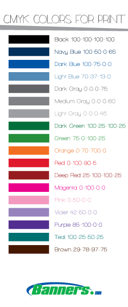 CMYK Colors for Banner Printing