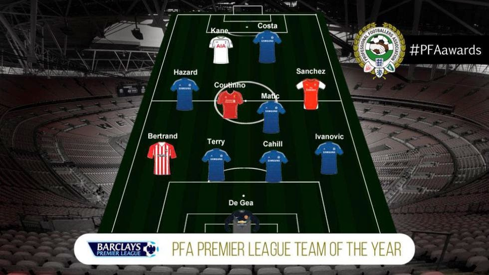 Best X1 2014/15 Premier League