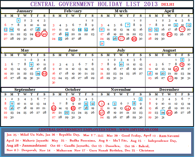 Central Government Employees Calendar with Holidays 2013 - Kerala