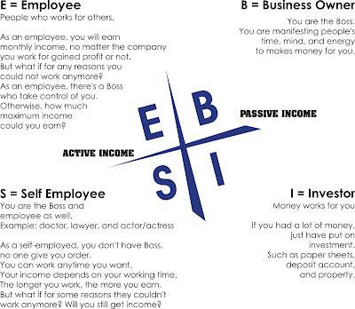 Tips hidup hemat dan cara menghemat uang paling efektif - spektrumdunia.blogspot.com
