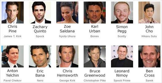 Star Trek (2009) - Cast