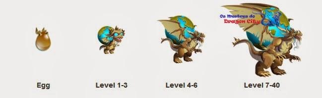 Dragão Atlas - Informações