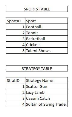 Trading football strategies v3