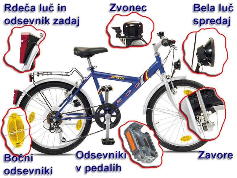 Rezultat iskanja slik za obvezna oprema kolesa