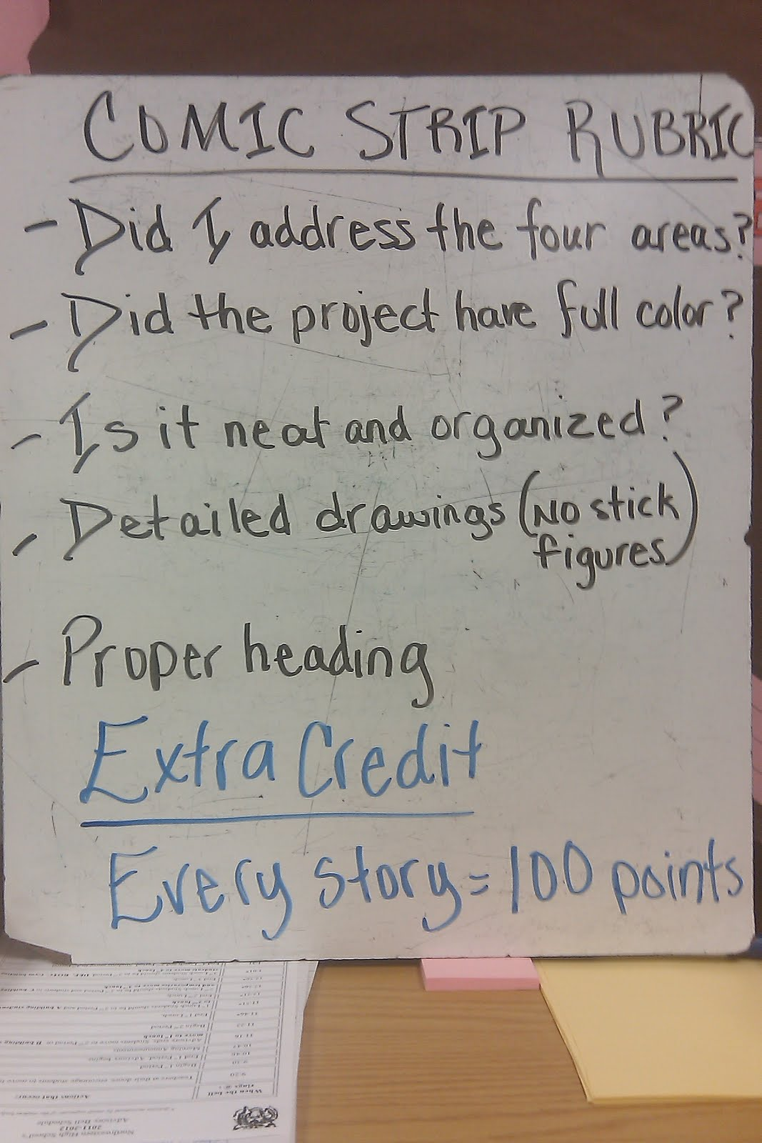 5 paragraph essay unorganized When it comes to writing essays in college, we all need a place to start think of the five-paragraph essay as just that.