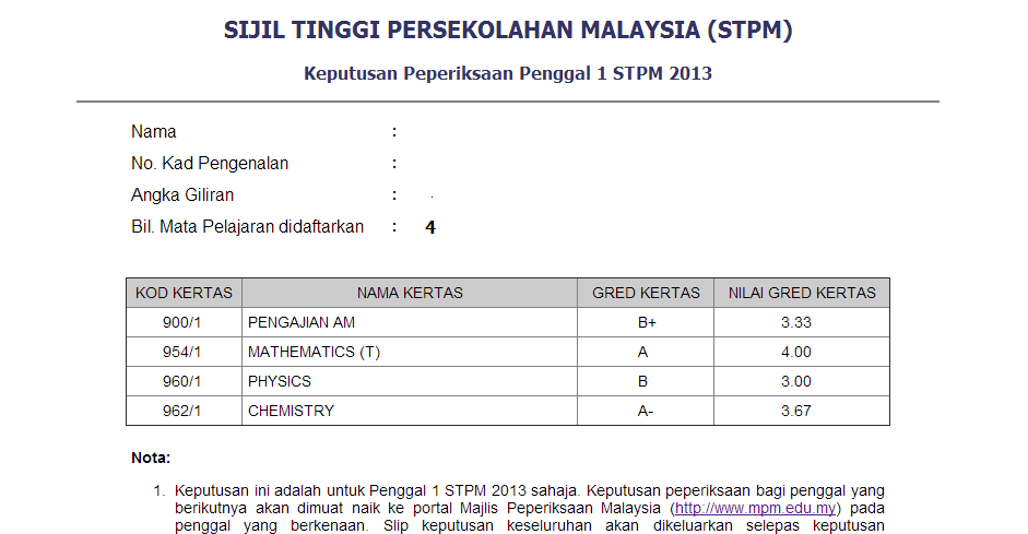 mathematics coursework stpm sem 1
