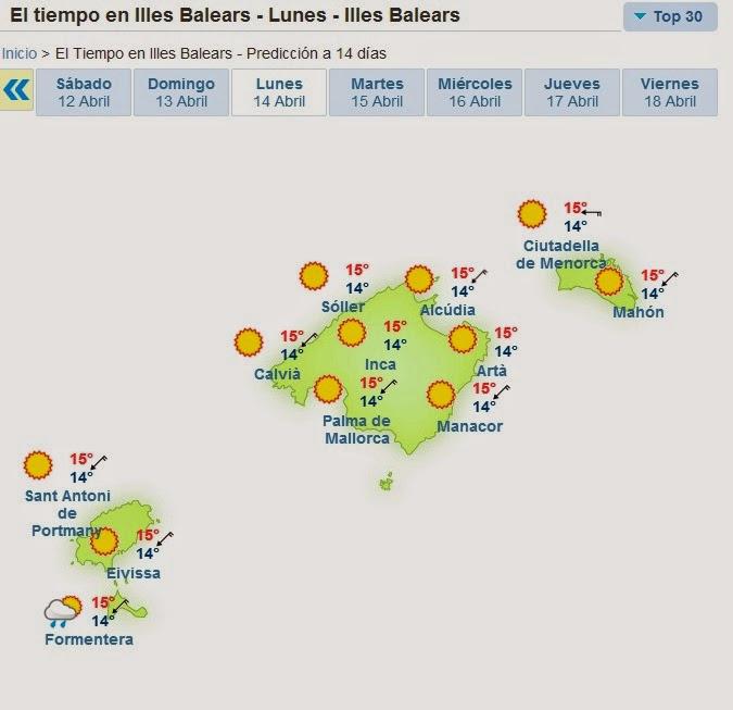 El tiempo Semana Santa en Islas Baleares