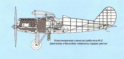 Конструкция И-3
