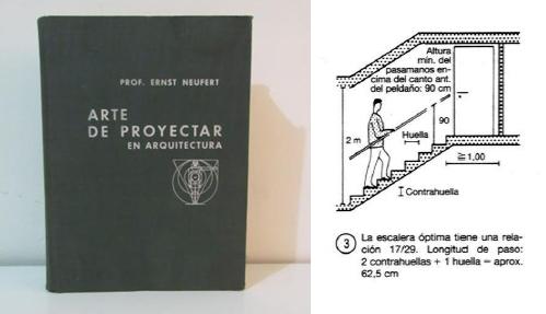 Vladimir brontis el libro de neufert for Las medidas de una casa libro