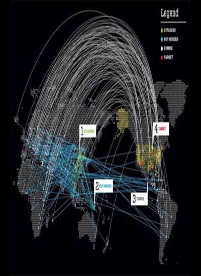 Download Curso de DDoS Torrent
