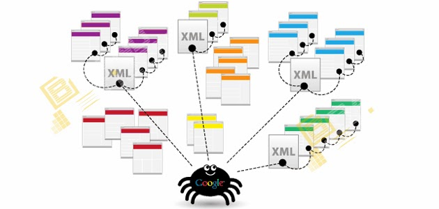 XML site map helps Google know your website better