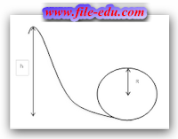 Contoh Soal Kekekalan Energi Mekanik