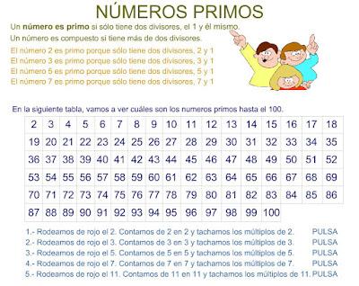 http://www.eltanquematematico.es/todo_mate/multiplosydivisores/num_primos/numerosprimos_p.html