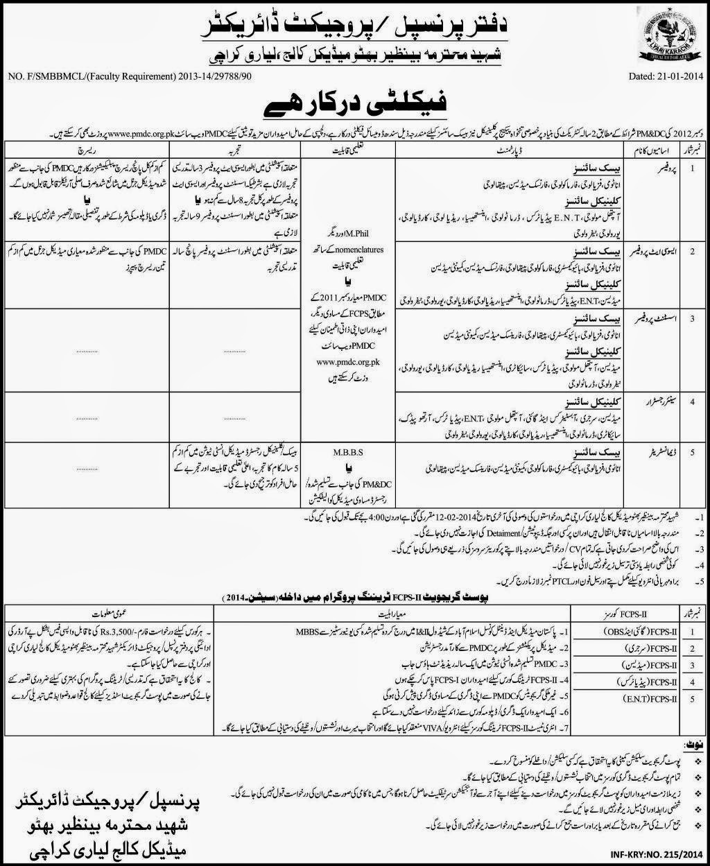 Vacancies in Shaheed Mohtarma Benazir Bhutto Medical College, Karachi