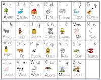 Resultat d'imatges de abecedari català