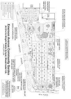 The Student and Community Garden Plan
