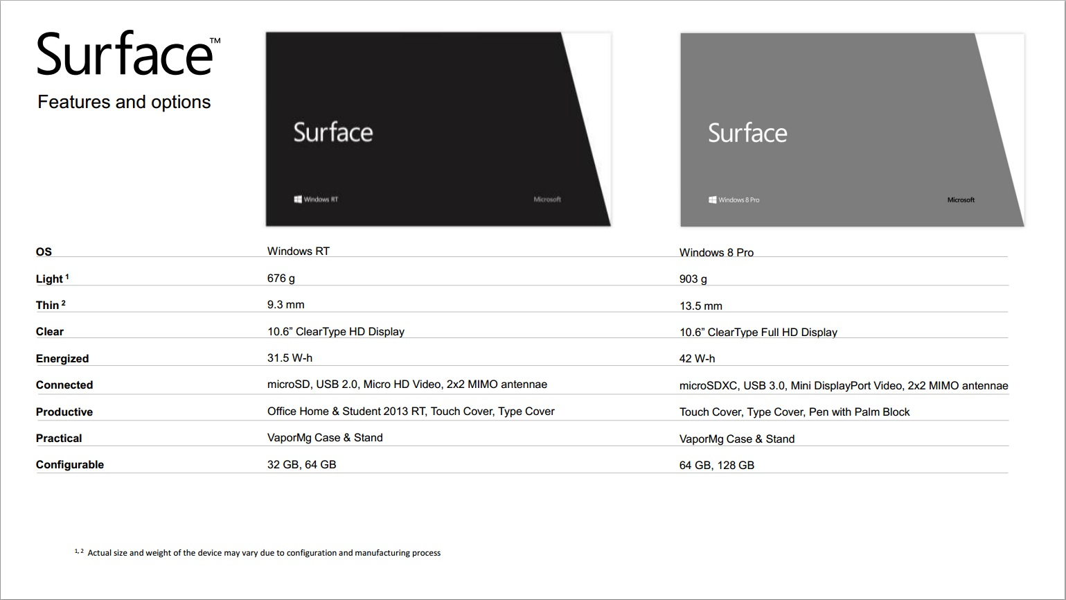 microsoft surface windows rt vs windows 8 pro comparison