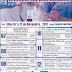 6ª Semana de Biomedicina da FPM