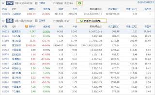 中国株コバンザメ投資ウォッチ銘柄watch20130114