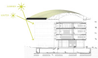 22-Campus-Luigi Einaudi-por Foster-Partners