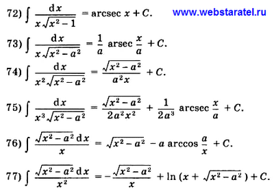 Таблица интегралов. Решение неопределенных интегралов с квадратными корнями. Математика для блондинок.