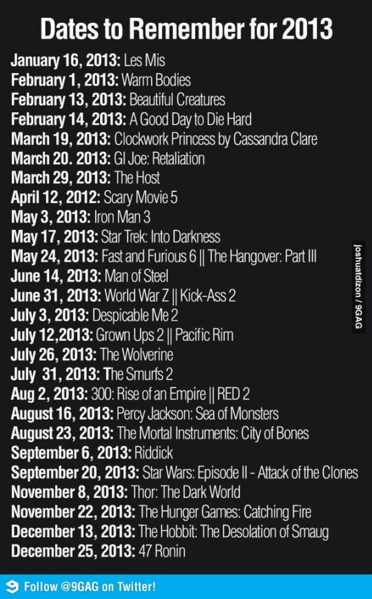 2013 Films