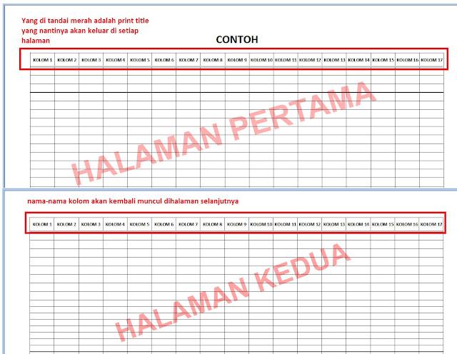 Cara Menggunakan Print Titles di Microsoft Excel