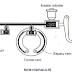 Ini Arti Vapour Lock pada Sistem Rem