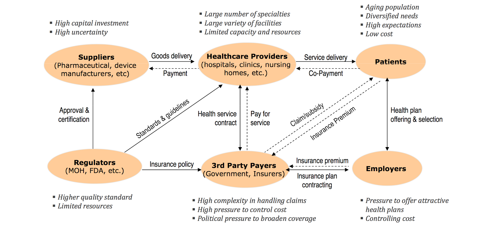 supply chain management healthcare mass customization and supply chain management